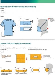 """The image at left is provided by the Centers for Disease Control and shows how to sew protective masks like those the Whitesburg ARH hospital is asking citizens to make and donate. The image above, also provided by the CDC, shows how to make """"no-sew"""" masks from an old T-shirt or bandana."""